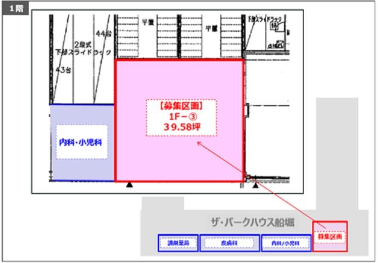 江戸川区船堀 医院クリニック医療モール開業物件